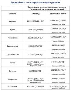 Давайте языком цифр