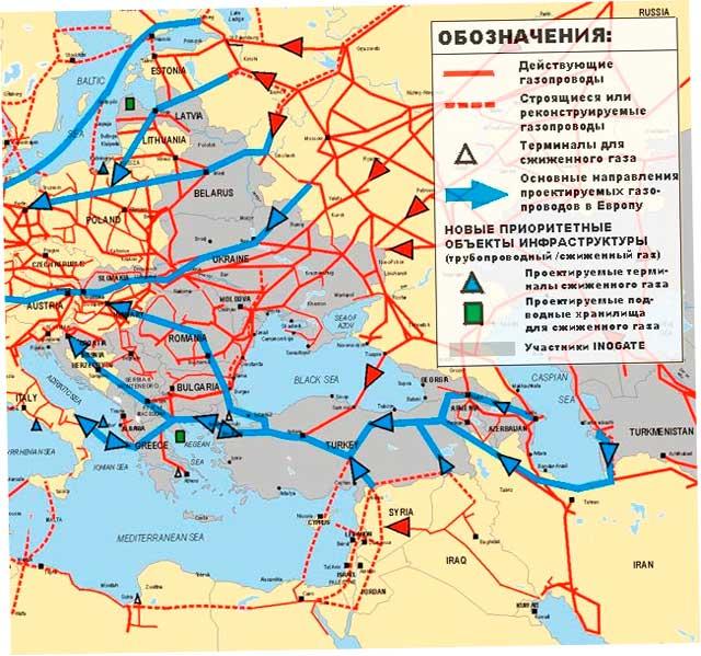 проекты поставок газа в Европу