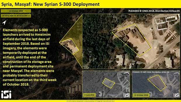 Спутниковые снимки позиций