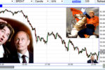 Thumbnail for the post titled: Нефть-матушка