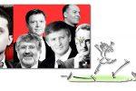 Thumbnail for the post titled: Кабинет министров для олигархов